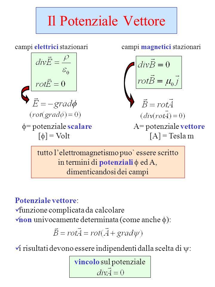 Il Potenziale Vettore f= potenziale scalare [f] = Volt
